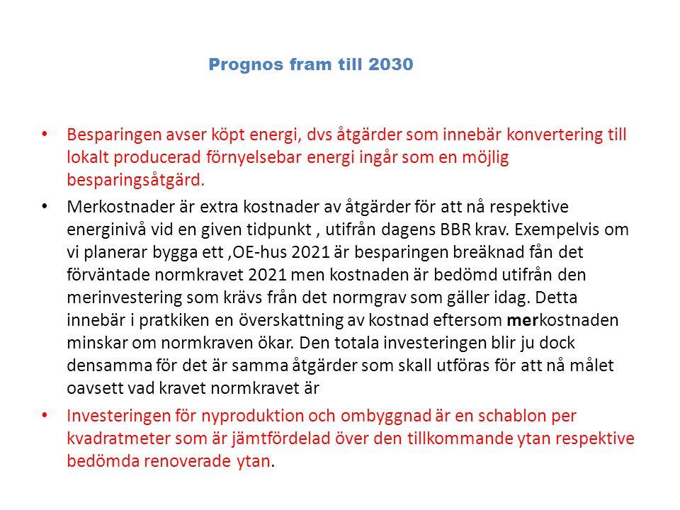 Följande indata har används för grundalternativ YtutvecklingÖkning2% per år fram till 2015 2% per år mellan 2016 och 2020 1,5% per år mellan 2021 och 2030 Rivning0,5% per år fram till 2015 1% per år mellan 2016 och 2020 1% per år mellan 2021 och 2030 Energiprisökning2% per år fram till 2040 Energimix50% el, 45% fjv, 5% annat Verksamhetsel är 45 kWh/m 2,år fram till 2015 37 kWh/m 2,år mellan 2016 och 2020 30 kWh/m 2,år mellan 2021 och 2030 Specifik energiförbrukning för 0E-byggnad år 2019 är 40 kWh/m 2,år inkl verksamhetsel Prognos fram till 2030