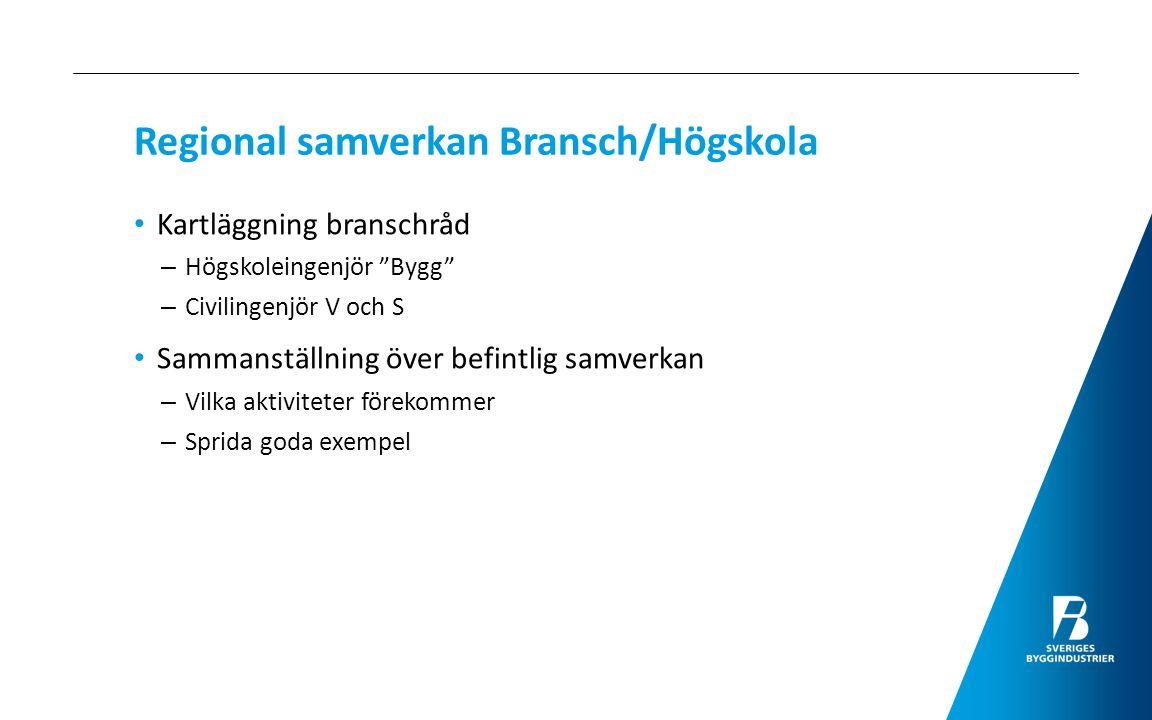 """Regional samverkan Bransch/Högskola Kartläggning branschråd – Högskoleingenjör """"Bygg"""" – Civilingenjör V och S Sammanställning över befintlig samverkan"""