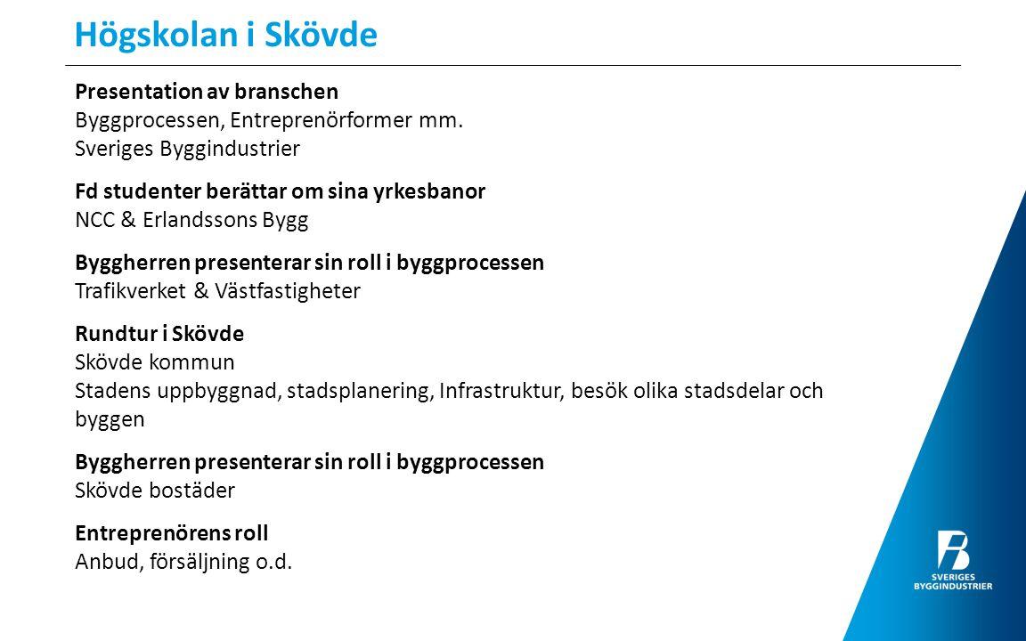 Presentation av branschen Byggprocessen, Entreprenörformer mm. Sveriges Byggindustrier Fd studenter berättar om sina yrkesbanor NCC & Erlandssons Bygg