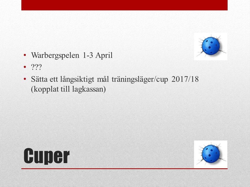 Cuper Warbergspelen 1-3 April ??? Sätta ett långsiktigt mål träningsläger/cup 2017/18 (kopplat till lagkassan)