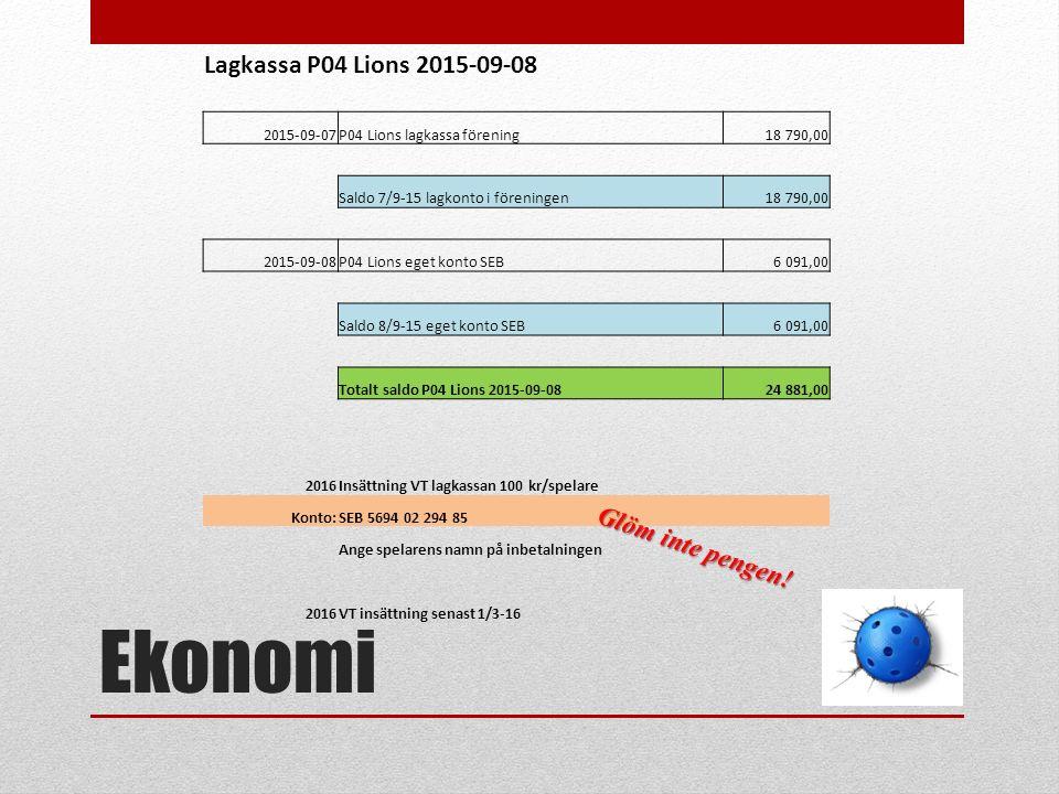 Ekonomi Lagkassa P04 Lions 2015-09-08 2015-09-07P04 Lions lagkassa förening18 790,00 Saldo 7/9-15 lagkonto i föreningen18 790,00 2015-09-08P04 Lions e