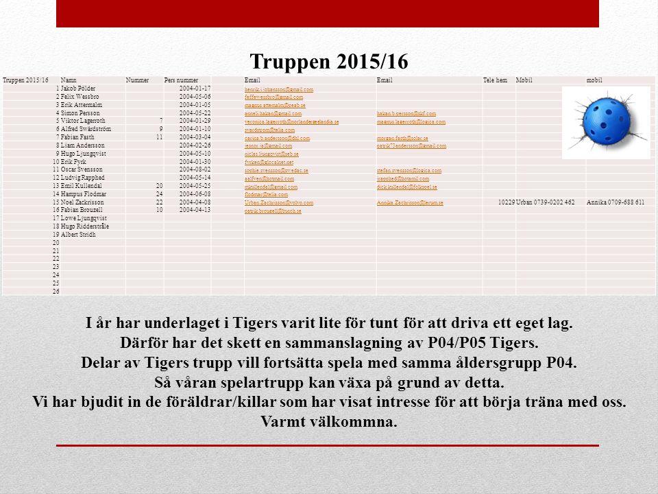 Truppen 2015/16 NamnNummerPers nummerEmail Tele hemMobilmobil 1Jakob Pölder2004-01-17 henrik.i.johansson@gmail.com 2Felix Wessbro2004-05-06 feffewessb