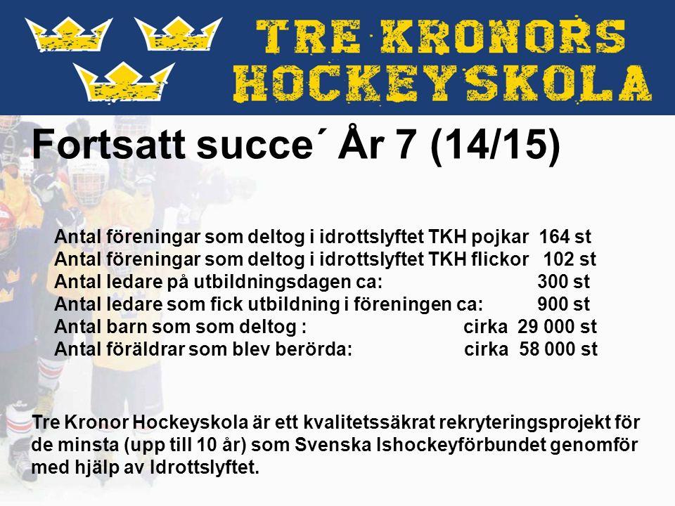 Svensk ishockeys övergripande mål - - Att främja ishockeyn i landet - Att bedriva och utveckla ishockeyn utifrån barns, ungdomars och vuxnas behov - Att ge individen möjlighet att växa och utvecklas utifrån egna förutsättningar - Att skapa utvecklingsmöjligheter inom svensk ishockey för nationell och internationell hög kvalitet - Att värna om det betydelsefulla ideella arbetet https://www.youtube.com/watch?v=gbPx7WOdiKM