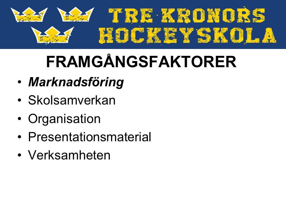 Speciellt utbildningsmaterial ¤ Utbildning för en eller två ledare ¤ Pärm: Tre Kronor Hockeyskola ¤ DVD visar övningar och skyddsbehov ¤ Tre Kronor-tröjor – blå puckar ¤ PP-presentation ( ladda ner ) ¤ Diplom ( ladda ner ) ¤ Affischer Nya( ladda ner ) ¤ Klistermärken ¤Tygmärken till ledarna ¤ Föräldrafolder ( ladda ner ) ¤ Broschyr med utrustningstips http://www.swehockey.se/Hockeyakademin /Utbildningsmaterial/TreKronorsHockeysk ola