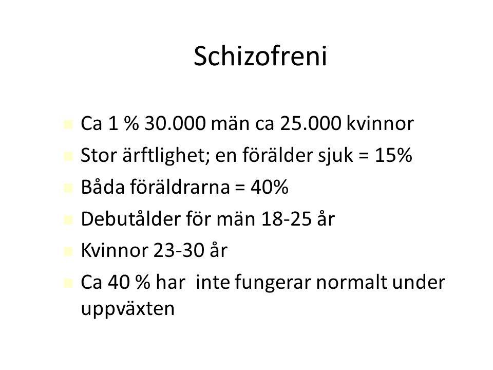 Schizofreni Ca 1 % 30.000 män ca 25.000 kvinnor Stor ärftlighet; en förälder sjuk = 15% Båda föräldrarna = 40% Debutålder för män 18-25 år Kvinnor 23-
