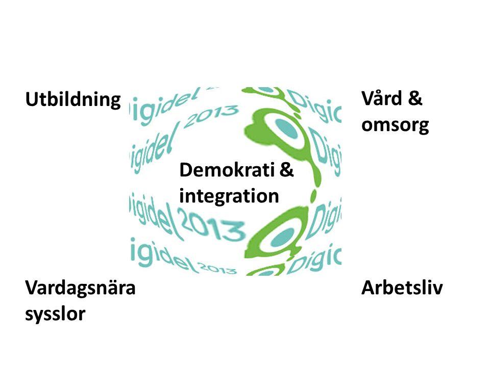 Utbildning Vård & omsorg Vardagsnära sysslor Arbetsliv Demokrati & integration