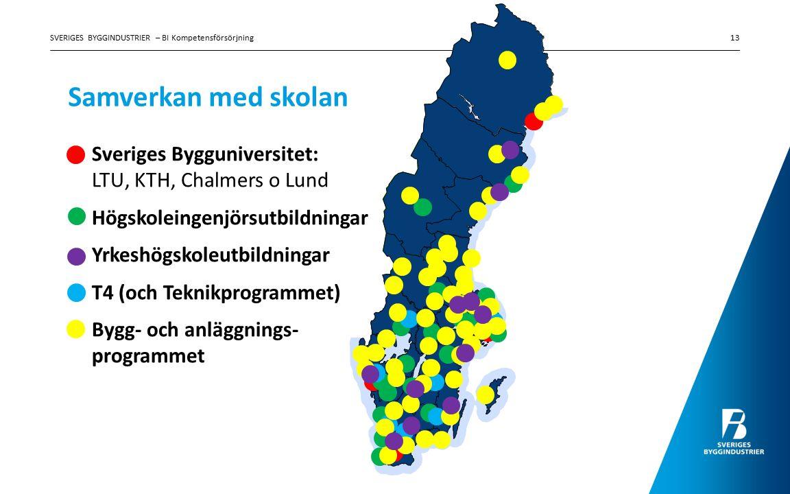 Samverkan med skolan Sveriges Bygguniversitet: LTU, KTH, Chalmers o Lund Högskoleingenjörsutbildningar Yrkeshögskoleutbildningar T4 (och Teknikprogram