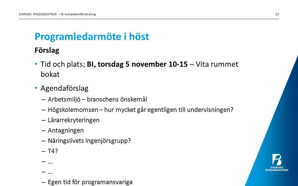 Programledarmöte i höst Förslag Tid och plats; BI, torsdag 5 november 10-15 – Vita rummet bokat Agendaförslag – Arbetsmiljö – branschens önskemål – Hö