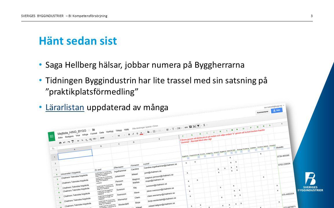 """Hänt sedan sist Saga Hellberg hälsar, jobbar numera på Byggherrarna Tidningen Byggindustrin har lite trassel med sin satsning på """"praktikplatsförmedli"""