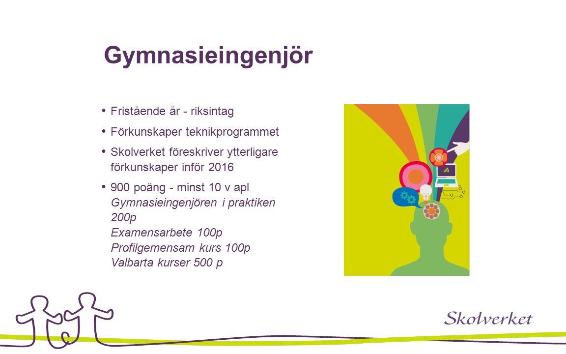 Gymnasieingenjör Fristående år - riksintag Förkunskaper teknikprogrammet Skolverket föreskriver ytterligare förkunskaper inför 2016 900 poäng - minst