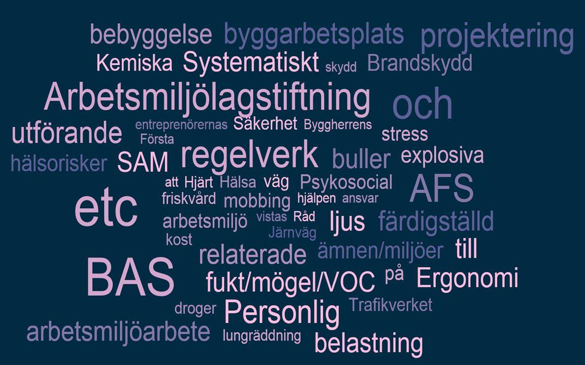 SVERIGES BYGGINDUSTRIER – BI Kompetensförsörjning40