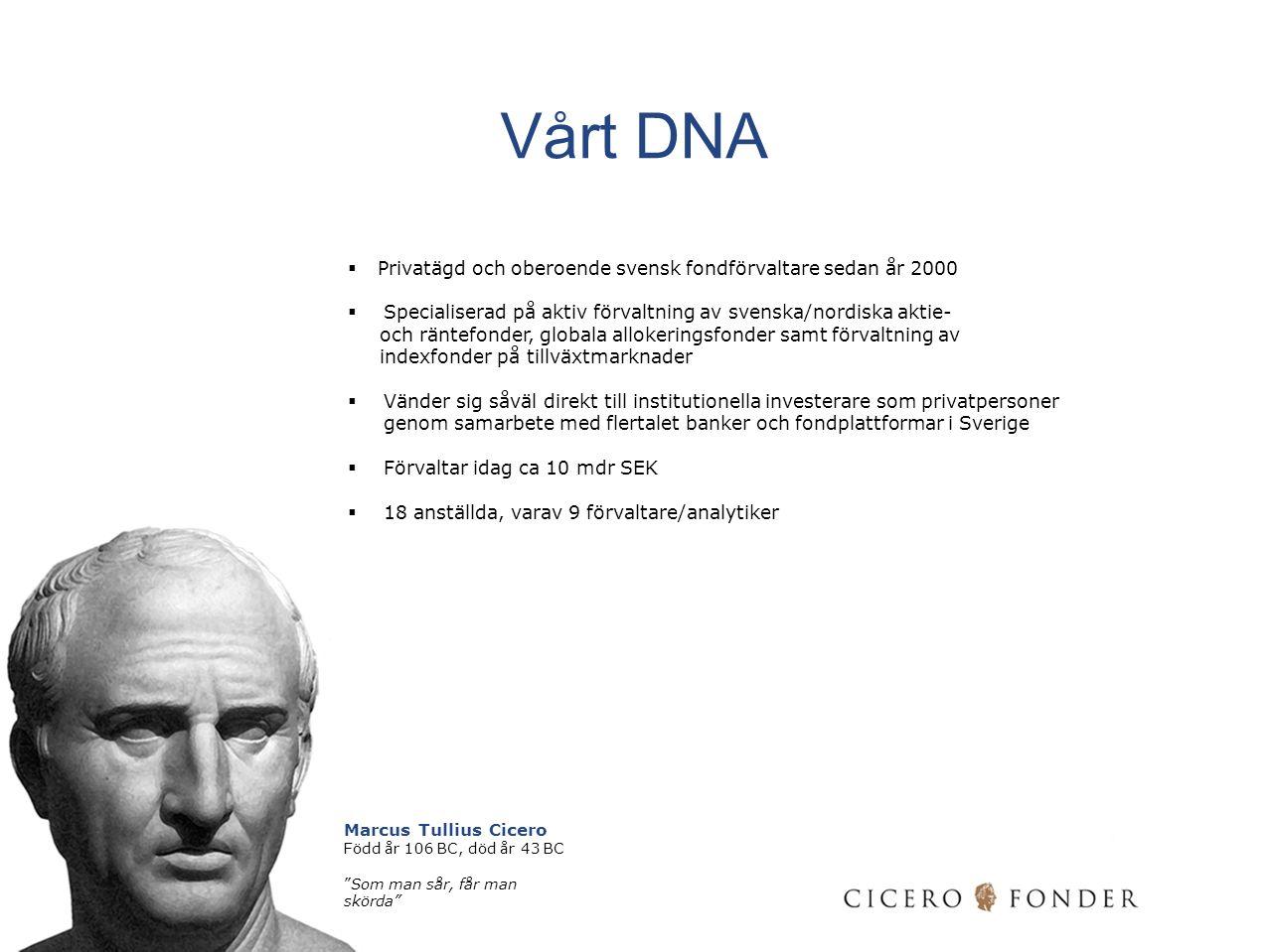 Vårt DNA  Privatägd och oberoende svensk fondförvaltare sedan år 2000  Specialiserad på aktiv förvaltning av svenska/nordiska aktie- och räntefonder