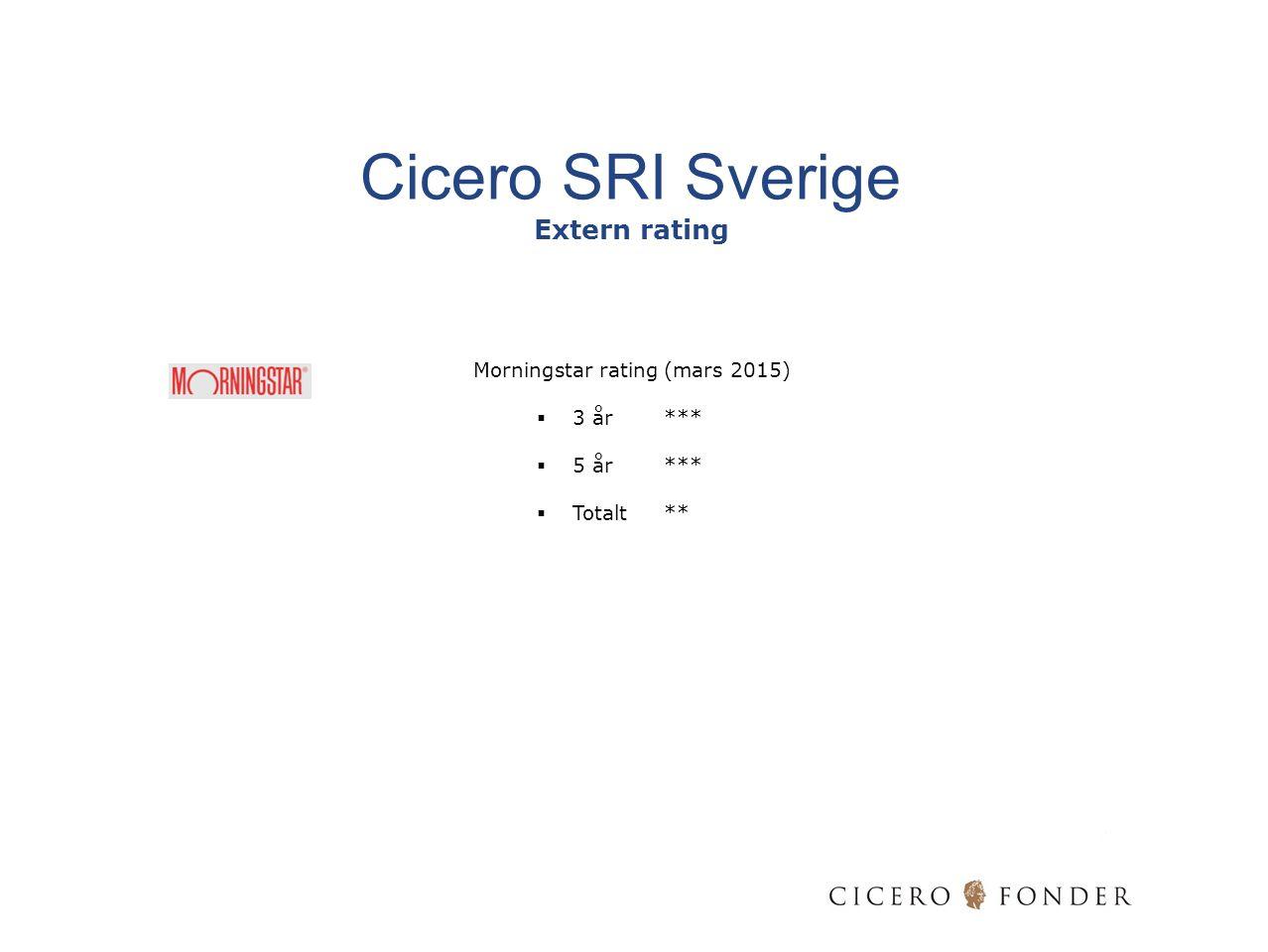 Morningstar rating (mars 2015)  3 år ***  5 år ***  Totalt ** Cicero SRI Sverige Extern rating