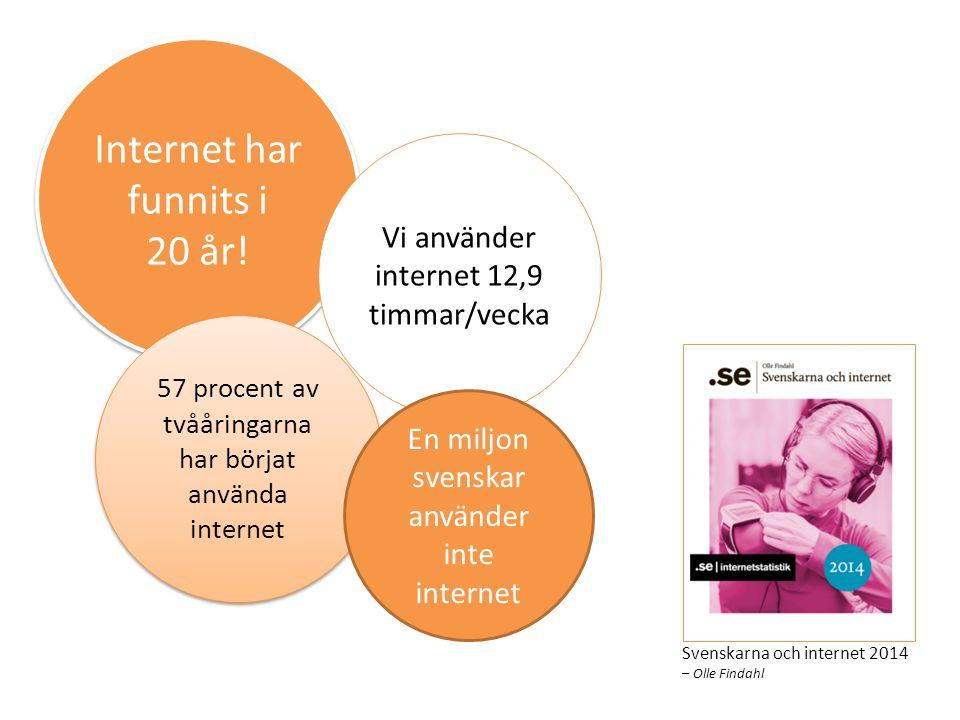 Svenskarna och internet 2014 – Olle Findahl Internet har funnits i 20 år.