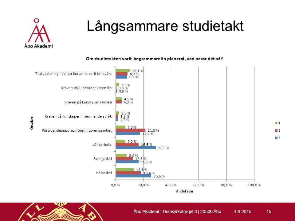 Långsammare studietakt 4.9.201515 Åbo Akademi | Domkyrkotorget 3 | 20500 Åbo