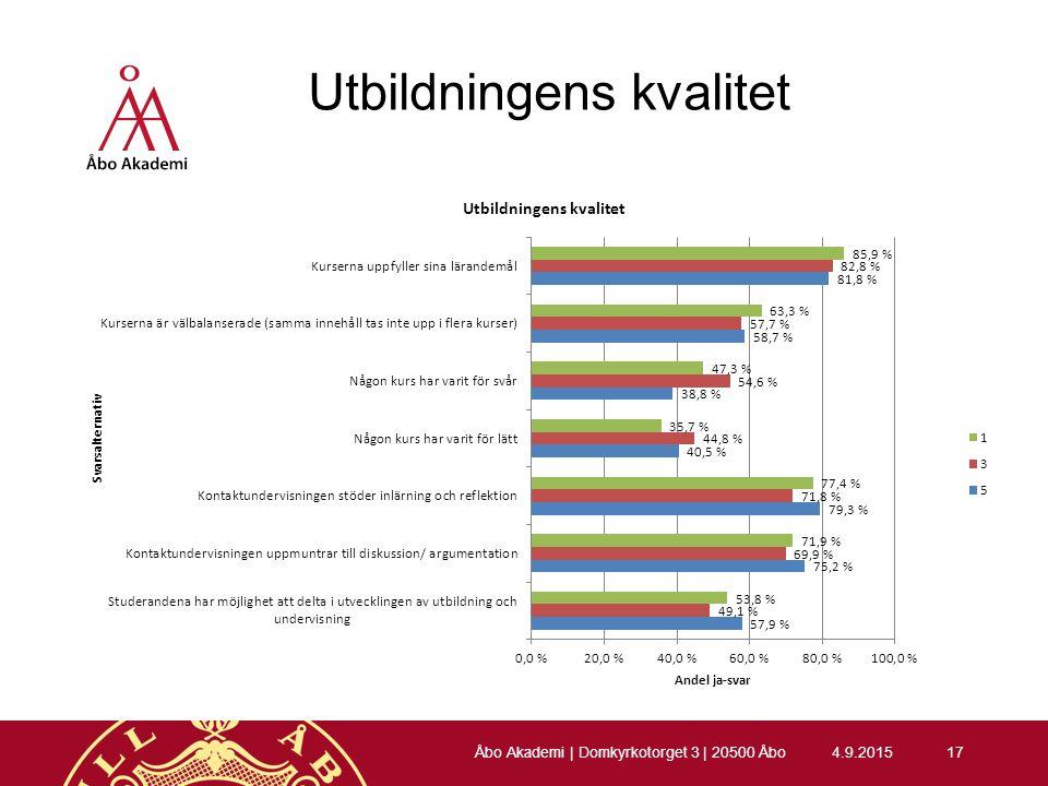 Utbildningens kvalitet 4.9.201517 Åbo Akademi | Domkyrkotorget 3 | 20500 Åbo