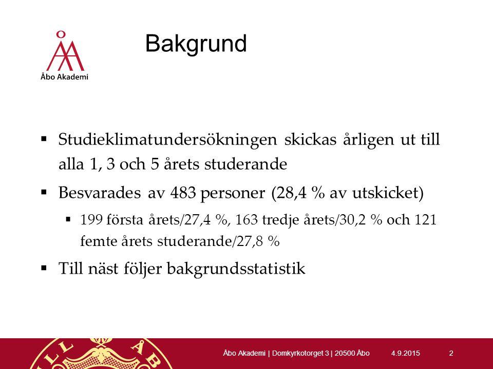 Introduktionen till ÅA och studierna  Studieorienteringen är nyttig, men upplevs vara för intensiv  Kunde tas upp information i den takt den behövs  Egenlärarverksamheten och studenttutorverksamheten upplevs väldigt positiva av första årets studerande 4.9.201543 Åbo Akademi | Domkyrkotorget 3 | 20500 Åbo