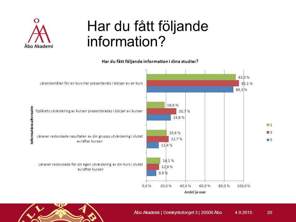 Har du fått följande information 4.9.201520 Åbo Akademi | Domkyrkotorget 3 | 20500 Åbo