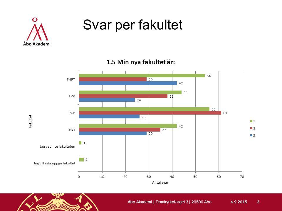 1-3 faktorer bakom valet av ÅA (första årets studerande) 4.9.201544 Åbo Akademi | Domkyrkotorget 3 | 20500 Åbo