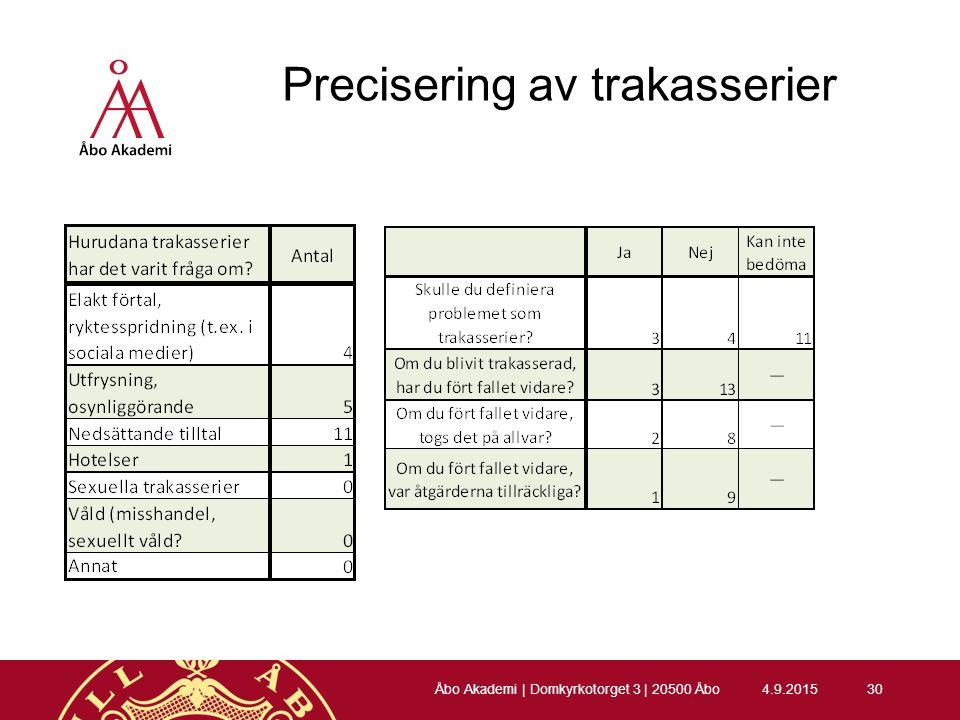 Precisering av trakasserier 4.9.201530 Åbo Akademi | Domkyrkotorget 3 | 20500 Åbo