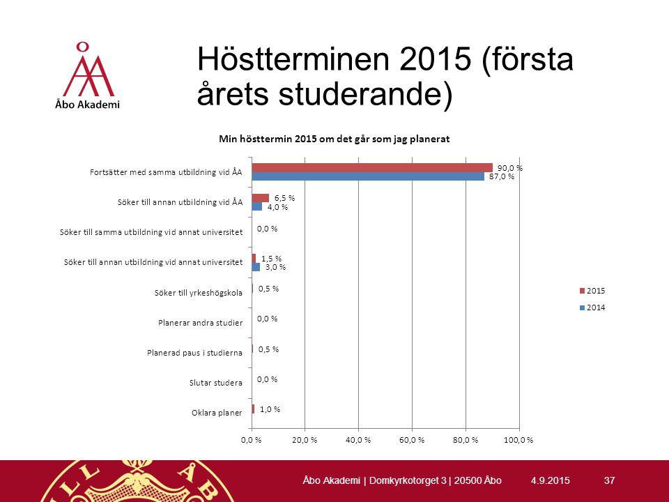 Höstterminen 2015 (första årets studerande) 4.9.201537 Åbo Akademi | Domkyrkotorget 3 | 20500 Åbo