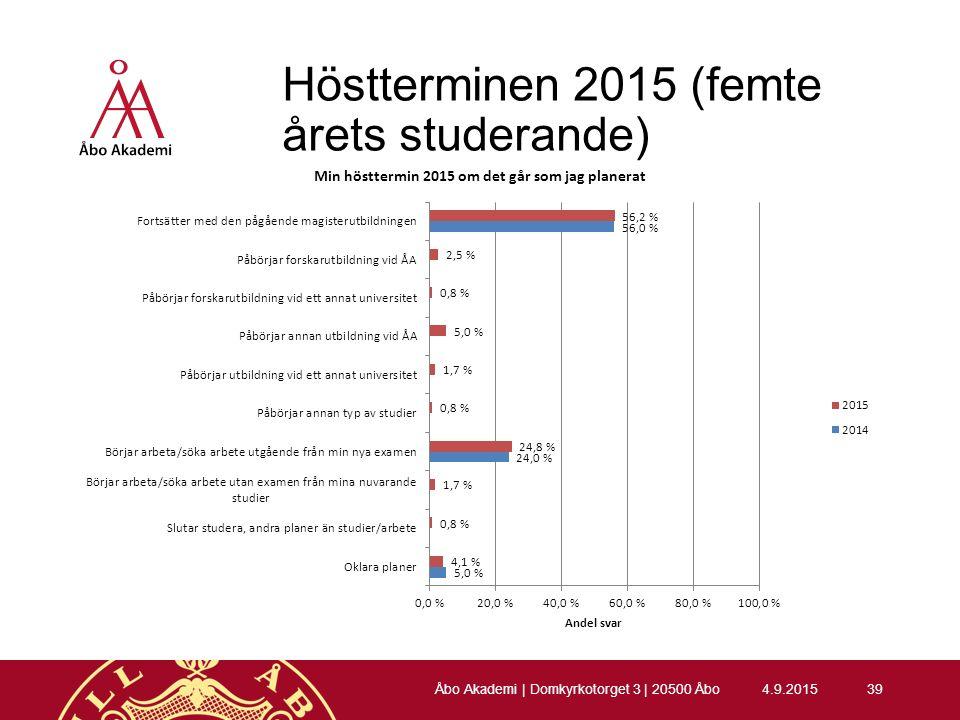Höstterminen 2015 (femte årets studerande) 4.9.201539 Åbo Akademi | Domkyrkotorget 3 | 20500 Åbo
