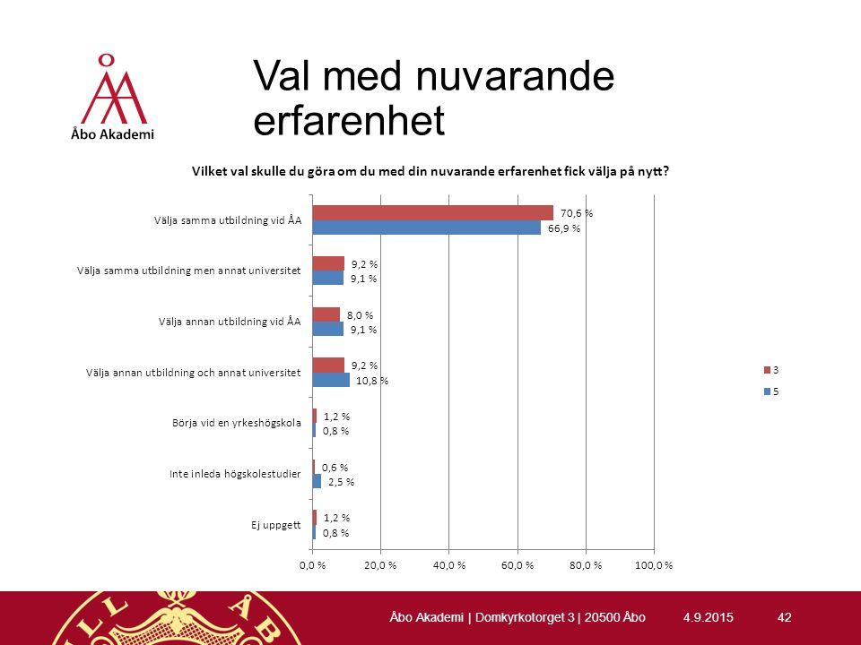 Val med nuvarande erfarenhet 4.9.201542 Åbo Akademi | Domkyrkotorget 3 | 20500 Åbo