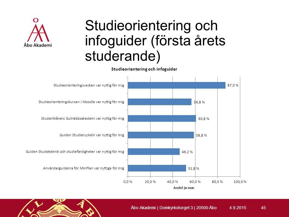 Studieorientering och infoguider (första årets studerande) 4.9.201545 Åbo Akademi | Domkyrkotorget 3 | 20500 Åbo