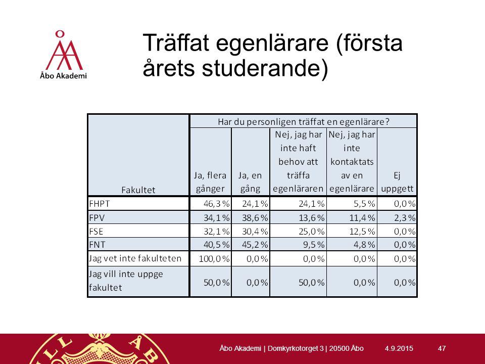 Träffat egenlärare (första årets studerande) 4.9.201547 Åbo Akademi | Domkyrkotorget 3 | 20500 Åbo