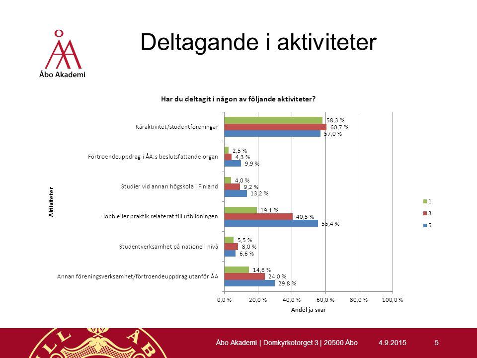 Studiernas struktur och innehåll  Studerandena anser att kurserna uppfyller sina lärandemål  Nivån på kurserna anses vara lämplig  Studerandena uppskattar kontaktundervisning  Kursutvärderingen kunde användas i större utsträckning  lärarna kunde presentera tidigare kursutvärderingar och berätta vad de förändrat  Arbetsbördan anses vara lämplig  Studerandena önskar möjlighet till sommarstudier 4.9.201516 Åbo Akademi | Domkyrkotorget 3 | 20500 Åbo