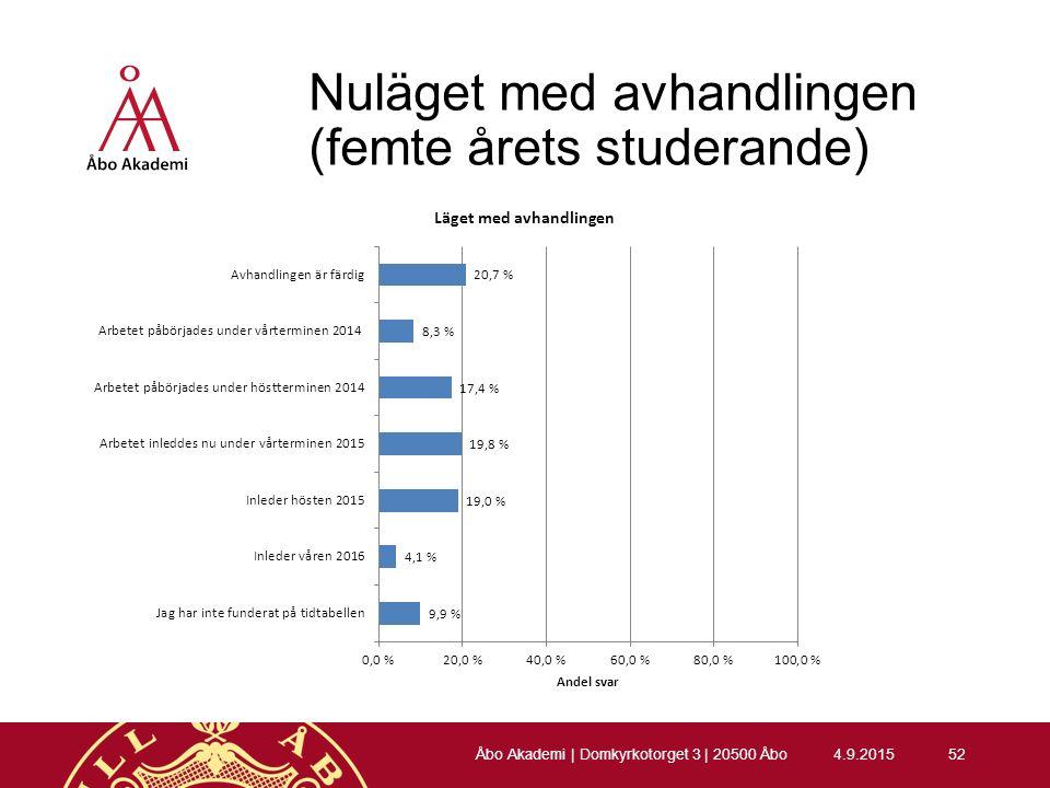 Nuläget med avhandlingen (femte årets studerande) 4.9.201552 Åbo Akademi | Domkyrkotorget 3 | 20500 Åbo