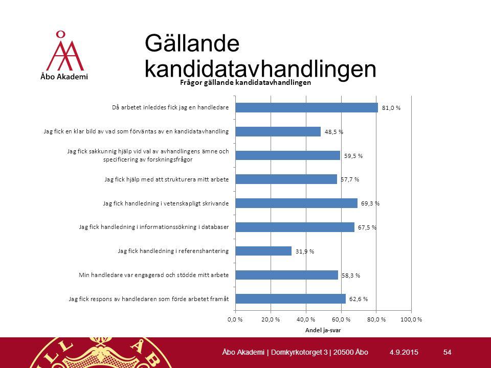 Gällande kandidatavhandlingen 4.9.201554 Åbo Akademi | Domkyrkotorget 3 | 20500 Åbo