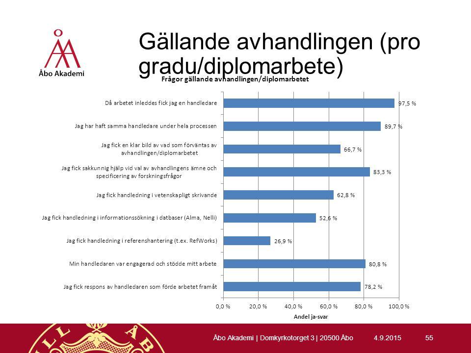 Gällande avhandlingen (pro gradu/diplomarbete) 4.9.201555 Åbo Akademi | Domkyrkotorget 3 | 20500 Åbo