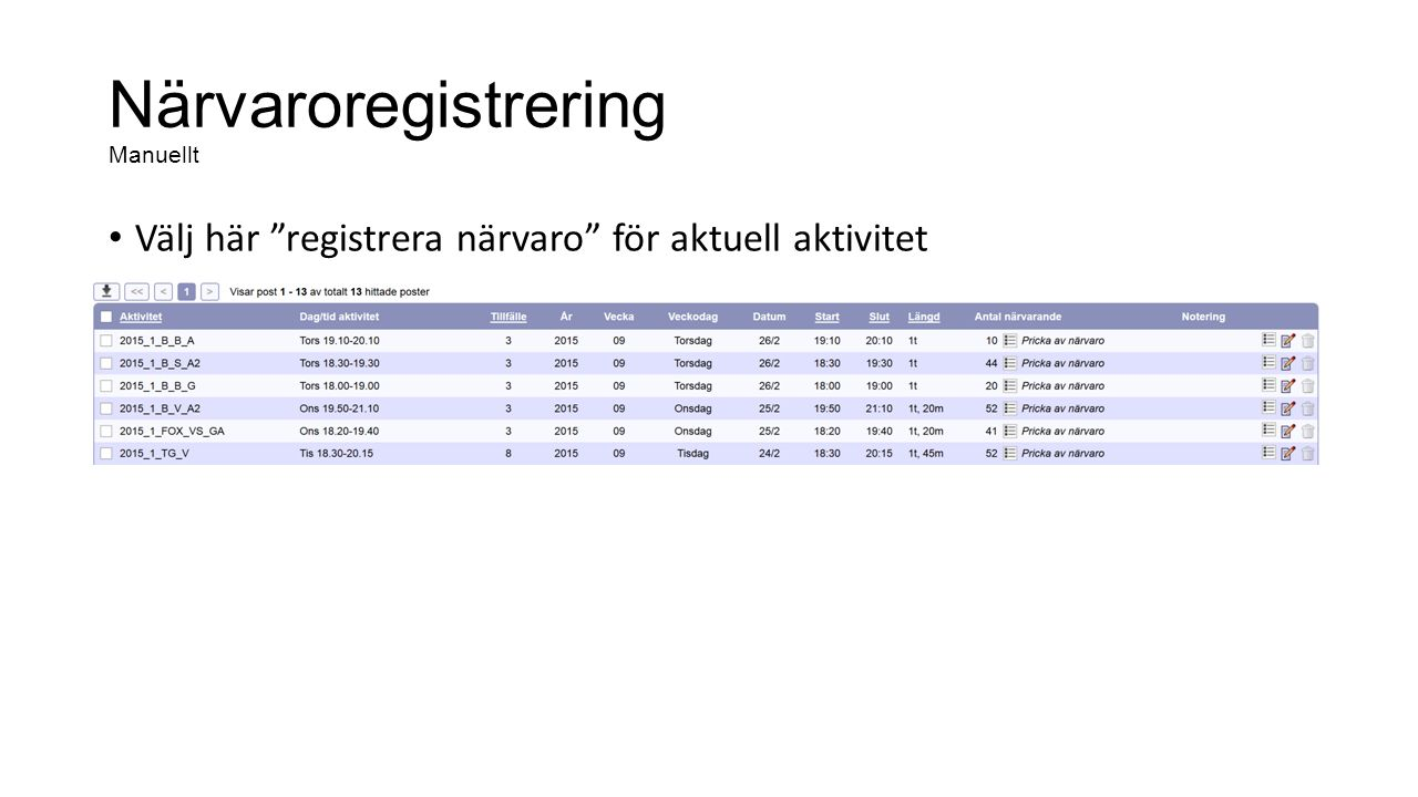 Närvaroregistrering Manuellt Välj här registrera närvaro för aktuell aktivitet