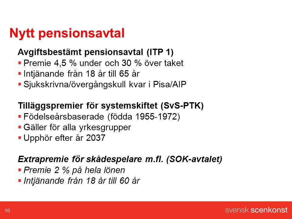 Nytt pensionsavtal Avgiftsbestämt pensionsavtal (ITP 1)  Premie 4,5 % under och 30 % över taket  Intjänande från 18 år till 65 år  Sjukskrivna/över