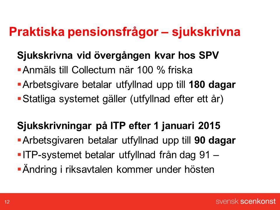 Praktiska pensionsfrågor – sjukskrivna Sjukskrivna vid övergången kvar hos SPV  Anmäls till Collectum när 100 % friska  Arbetsgivare betalar utfyllnad upp till 180 dagar  Statliga systemet gäller (utfyllnad efter ett år) Sjukskrivningar på ITP efter 1 januari 2015  Arbetsgivaren betalar utfyllnad upp till 90 dagar  ITP-systemet betalar utfyllnad från dag 91 –  Ändring i riksavtalen kommer under hösten 12