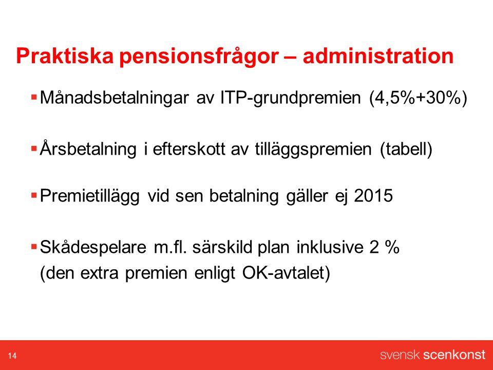 Praktiska pensionsfrågor – administration  Månadsbetalningar av ITP-grundpremien (4,5%+30%)  Årsbetalning i efterskott av tilläggspremien (tabell)  Premietillägg vid sen betalning gäller ej 2015  Skådespelare m.fl.
