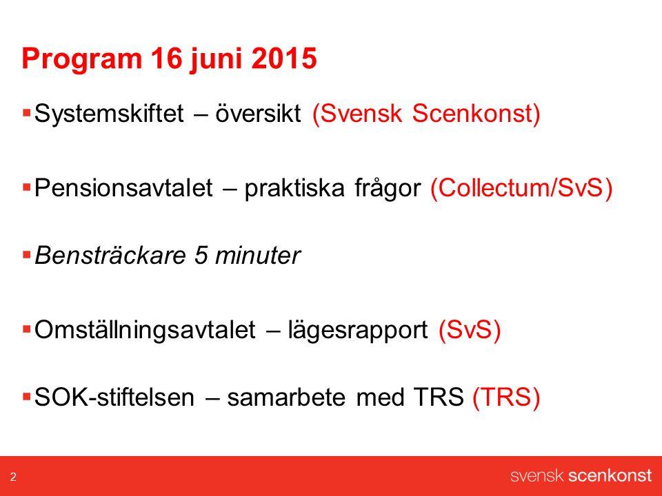 Program 16 juni 2015  Systemskiftet – översikt (Svensk Scenkonst)  Pensionsavtalet – praktiska frågor (Collectum/SvS)  Bensträckare 5 minuter  Oms