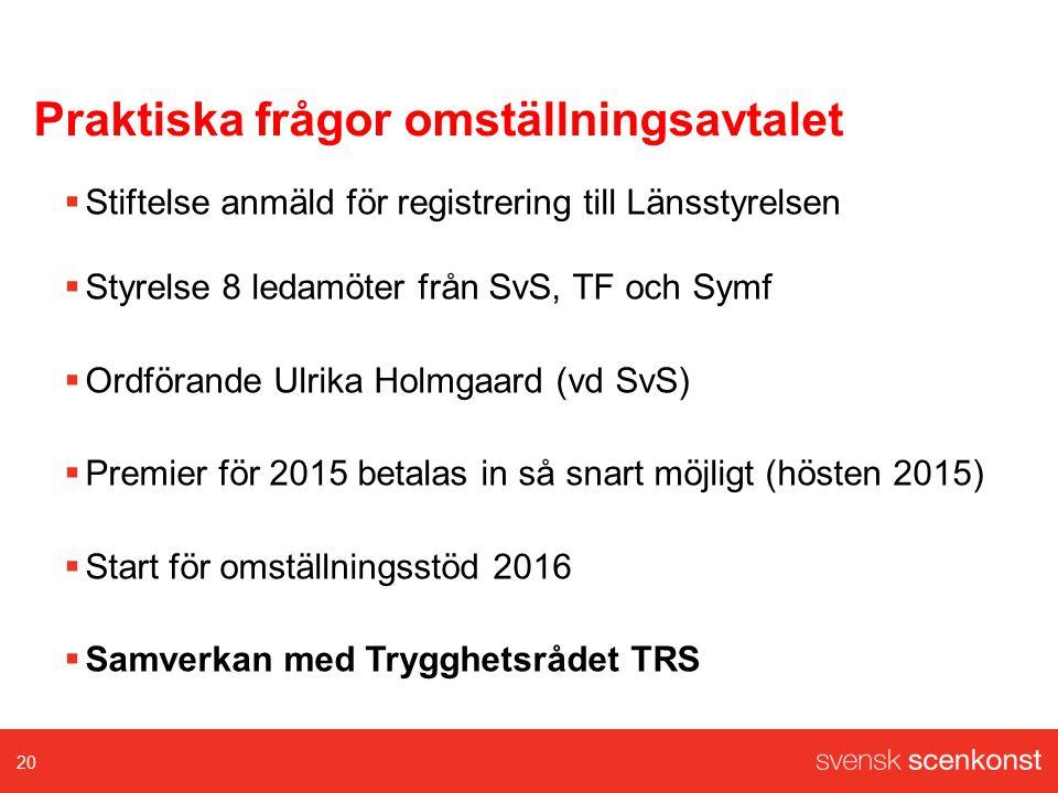 Praktiska frågor omställningsavtalet  Stiftelse anmäld för registrering till Länsstyrelsen  Styrelse 8 ledamöter från SvS, TF och Symf  Ordförande Ulrika Holmgaard (vd SvS)  Premier för 2015 betalas in så snart möjligt (hösten 2015)  Start för omställningsstöd 2016  Samverkan med Trygghetsrådet TRS 20