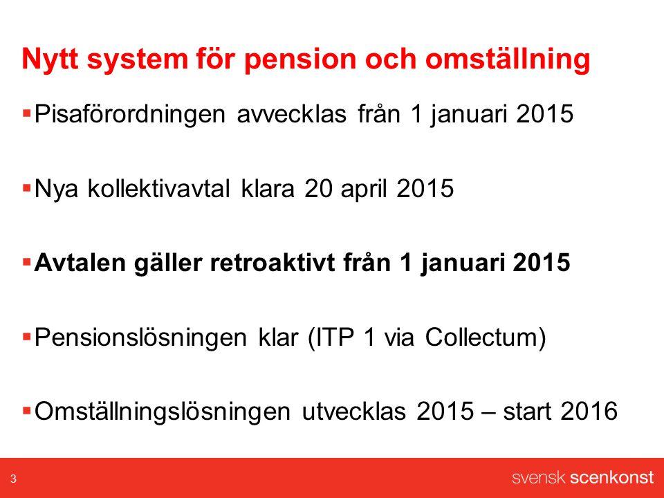 Nytt system för pension och omställning  Pisaförordningen avvecklas från 1 januari 2015  Nya kollektivavtal klara 20 april 2015  Avtalen gäller retroaktivt från 1 januari 2015  Pensionslösningen klar (ITP 1 via Collectum)  Omställningslösningen utvecklas 2015 – start 2016 3