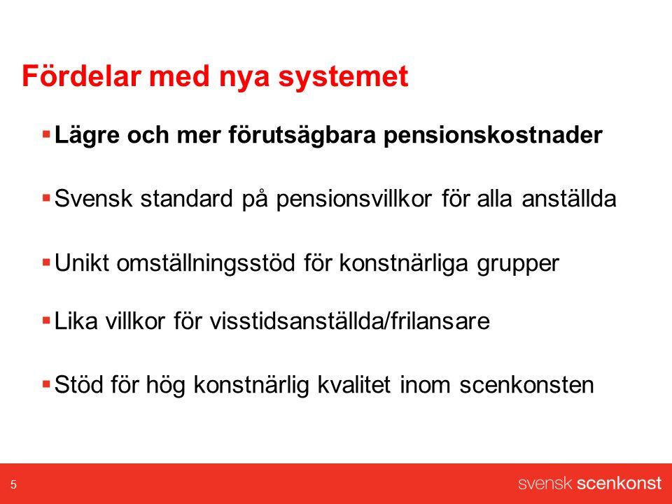 Fördelar med nya systemet  Lägre och mer förutsägbara pensionskostnader  Svensk standard på pensionsvillkor för alla anställda  Unikt omställningsstöd för konstnärliga grupper  Lika villkor för visstidsanställda/frilansare  Stöd för hög konstnärlig kvalitet inom scenkonsten 5