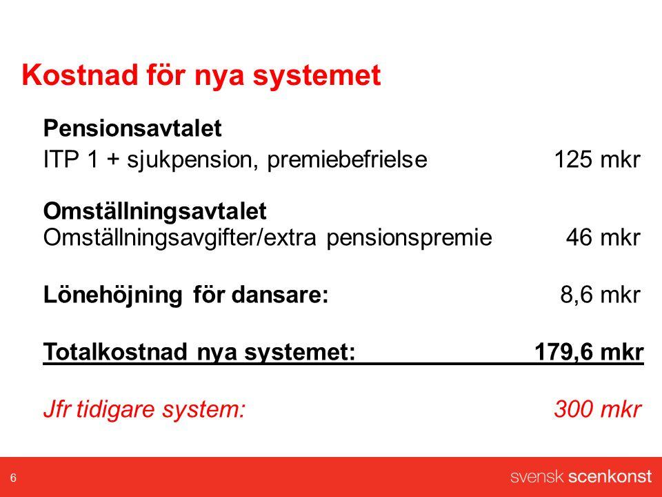 Kostnad för nya systemet Pensionsavtalet ITP 1 + sjukpension, premiebefrielse125 mkr Omställningsavtalet Omställningsavgifter/extra pensionspremie 46 mkr Lönehöjning för dansare: 8,6 mkr Totalkostnad nya systemet: 179,6 mkr Jfr tidigare system:300 mkr 6