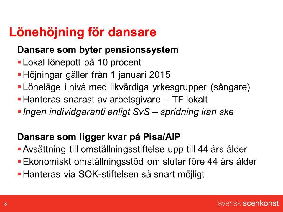 Lönehöjning för dansare Dansare som byter pensionssystem  Lokal lönepott på 10 procent  Höjningar gäller från 1 januari 2015  Löneläge i nivå med l