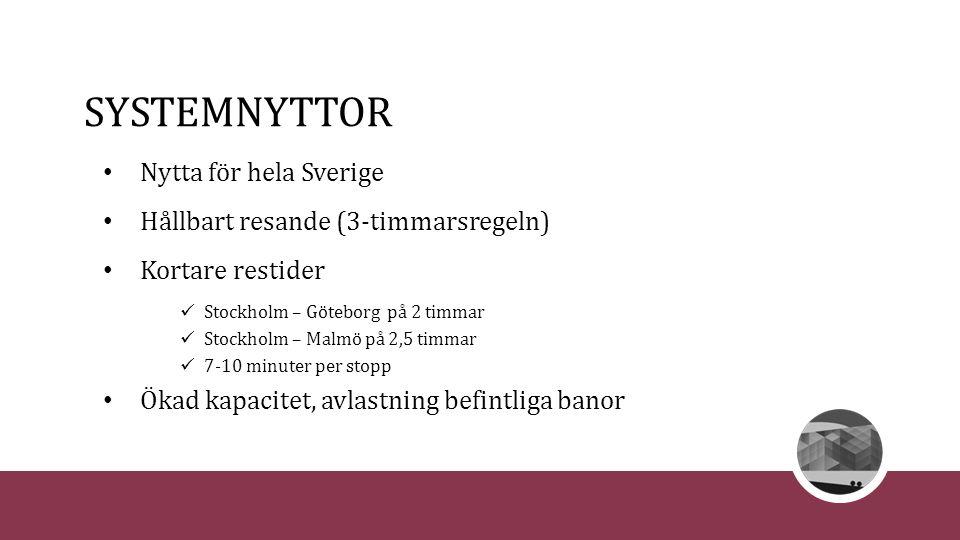 SYSTEMNYTTOR Nytta för hela Sverige Hållbart resande (3-timmarsregeln) Kortare restider Stockholm – Göteborg på 2 timmar Stockholm – Malmö på 2,5 timm