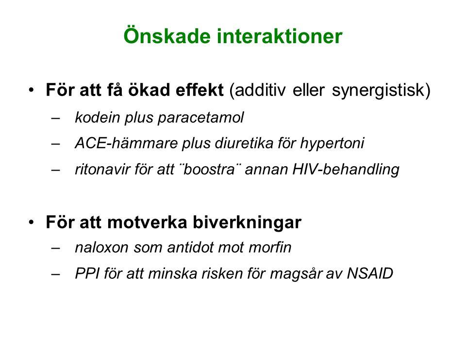 Önskade interaktioner För att få ökad effekt (additiv eller synergistisk) –kodein plus paracetamol –ACE-hämmare plus diuretika för hypertoni –ritonavi