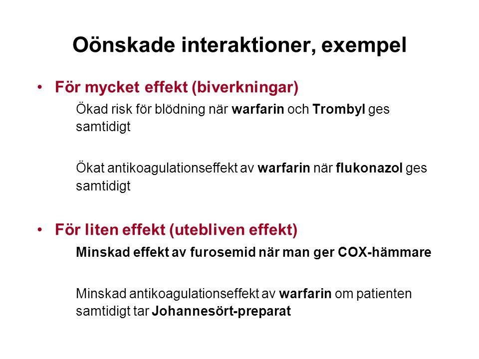 Oönskade interaktioner, exempel För mycket effekt (biverkningar) Ökad risk för blödning när warfarin och Trombyl ges samtidigt Ökat antikoagulationsef