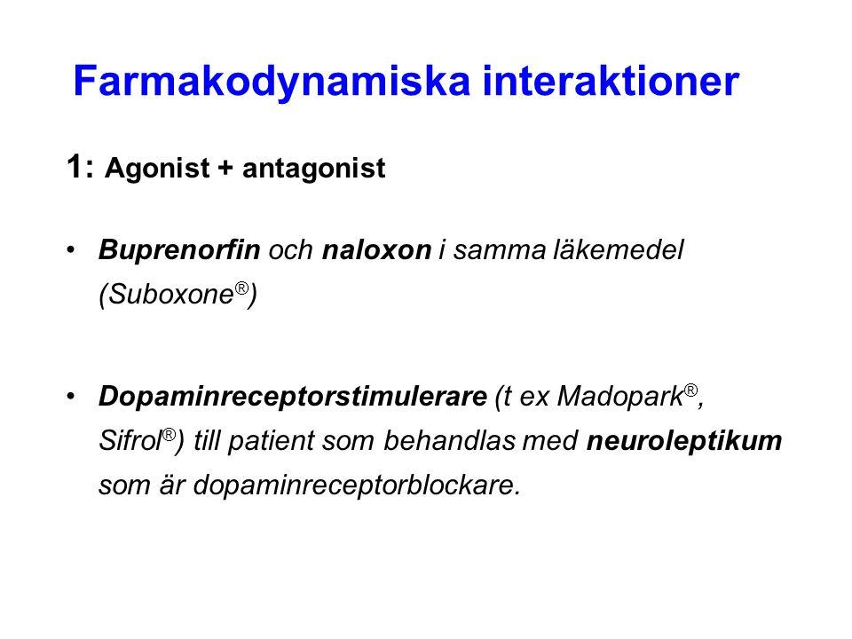 Farmakodynamiska interaktioner 1: Agonist + antagonist Buprenorfin och naloxon i samma läkemedel (Suboxone ® ) Dopaminreceptorstimulerare (t ex Madopa