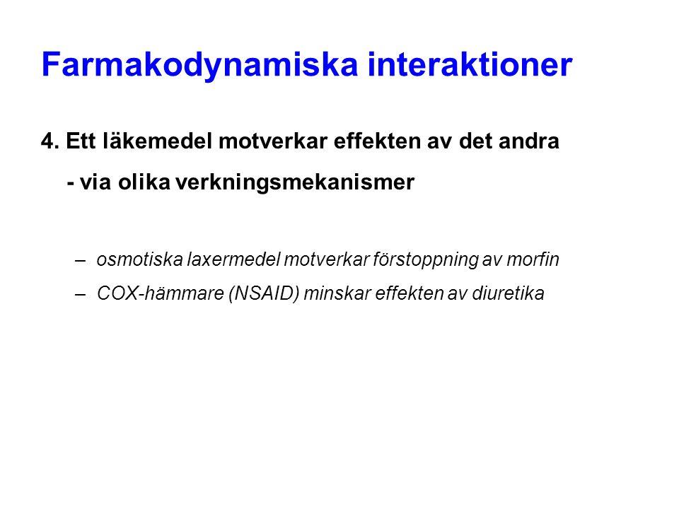 Farmakodynamiska interaktioner 4. Ett läkemedel motverkar effekten av det andra - via olika verkningsmekanismer –osmotiska laxermedel motverkar försto