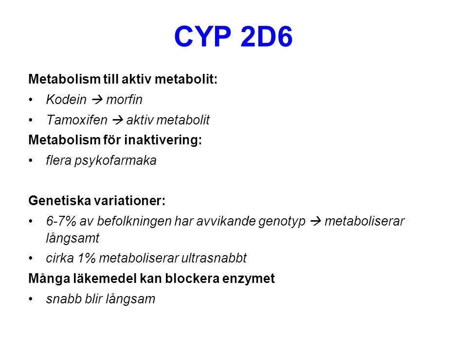 CYP 2D6 Metabolism till aktiv metabolit: Kodein  morfin Tamoxifen  aktiv metabolit Metabolism för inaktivering: flera psykofarmaka Genetiska variati