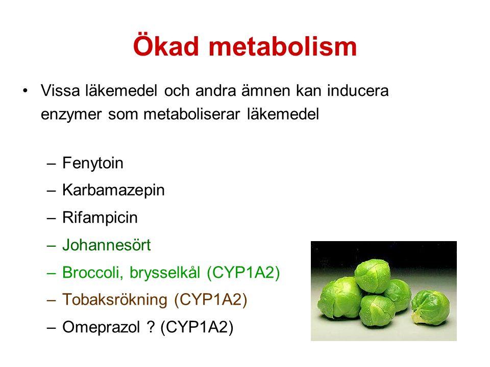 Ökad metabolism Vissa läkemedel och andra ämnen kan inducera enzymer som metaboliserar läkemedel –Fenytoin –Karbamazepin –Rifampicin –Johannesört –Bro